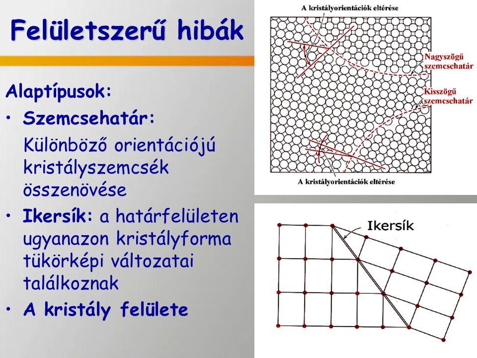 Felületszerű hibák Alaptípusok: Szemcsehatár: Különböző orientációjú kristályszemcsék összenövése Ikersík: a határfelületen ugyanazon kristályforma tü