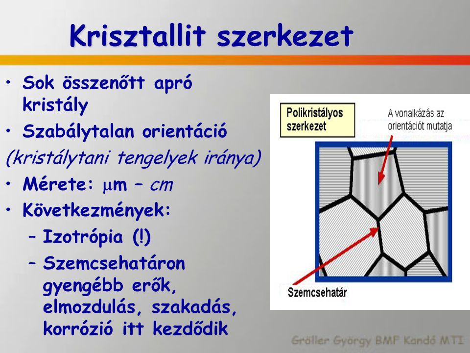 Krisztallit szerkezet Sok összenőtt apró kristály Szabálytalan orientáció (kristálytani tengelyek iránya) Mérete:  m – cm Következmények: –Izotrópia