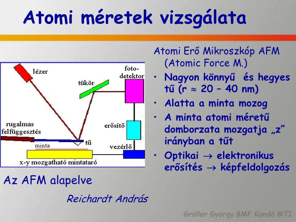 Atomi méretek vizsgálata Atomi Erő Mikroszkóp AFM (Atomic Force M.) Nagyon könnyű és hegyes tű (r  20 – 40 nm) Alatta a minta mozog A minta atomi mér