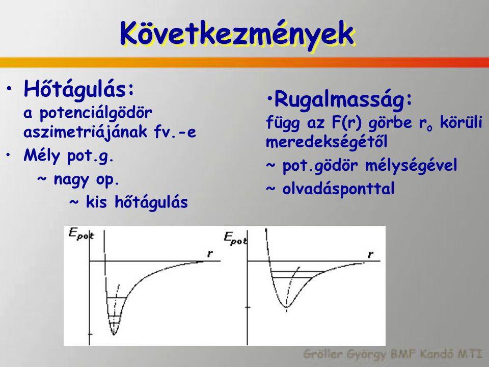 KövetkezményekKövetkezmények Hőtágulás: a potenciálgödör aszimetriájának fv.-e Mély pot.g. ~ nagy op. ~ kis hőtágulás Rugalmasság: függ az F(r) görbe