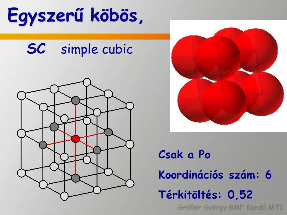 Egyszerű köbös, Egyszerű köbös, SC simple cubic Csak a Po Koordinációs szám: 6 Térkitöltés: 0,52
