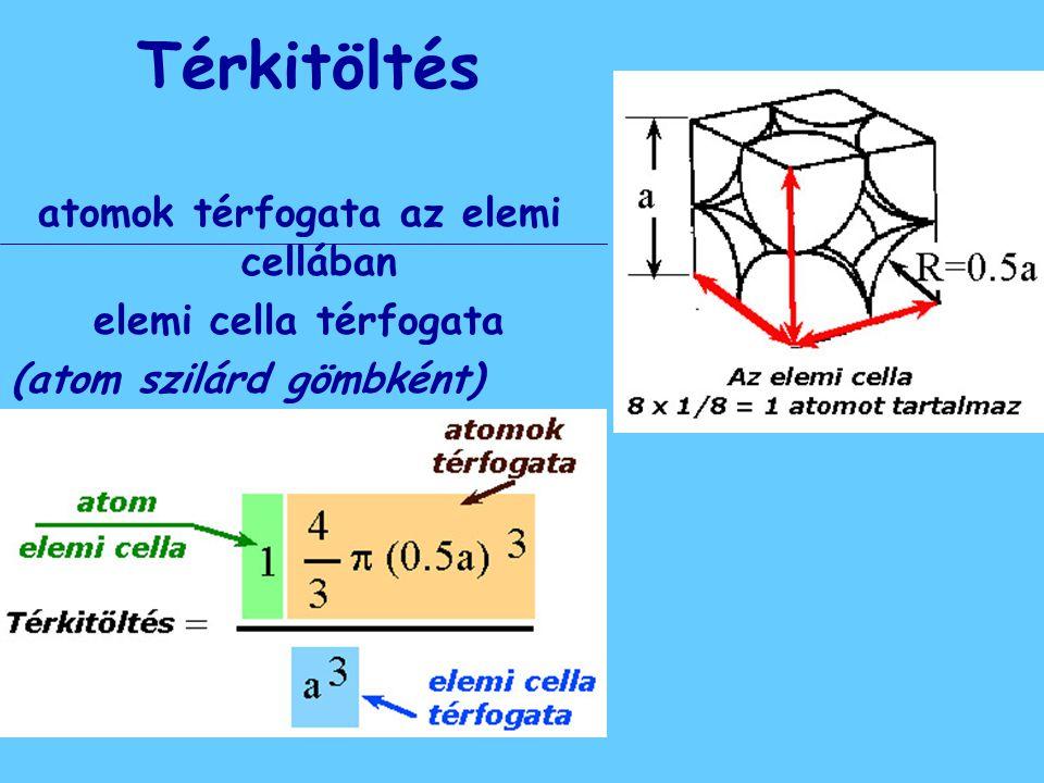 Térkitöltés atomok térfogata az elemi cellában elemi cella térfogata (atom szilárd gömbként)