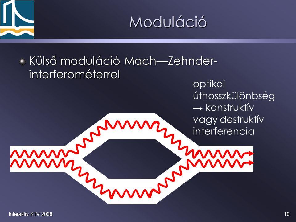 10Interaktív KTV 2008 Külső moduláció Mach—Zehnder- interferométerrel Moduláció optikai úthosszkülönbség → konstruktív vagy destruktív interferencia