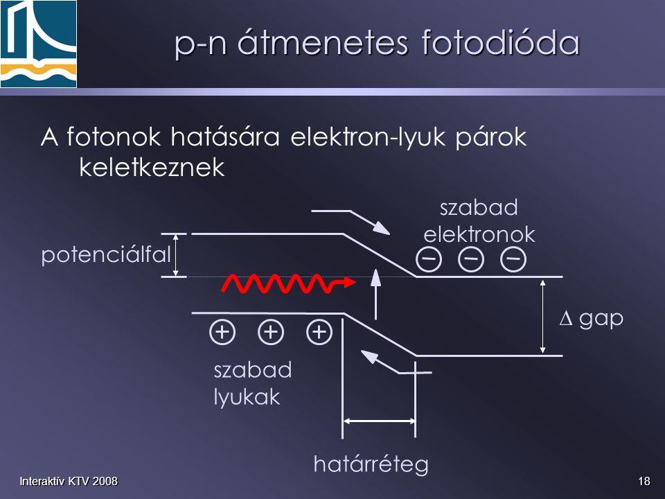 18Interaktív KTV 2008 p-n átmenetes fotodióda potenciálfal szabad elektronok szabad lyukak határréteg  gap A fotonok hatására elektron-lyuk párok keletkeznek