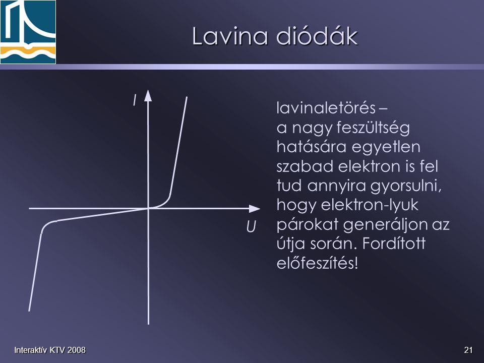 21Interaktív KTV 2008 Lavina diódák U I lavinaletörés – a nagy feszültség hatására egyetlen szabad elektron is fel tud annyira gyorsulni, hogy elektro