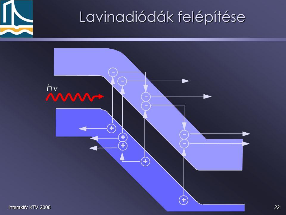 22Interaktív KTV 2008 Lavinadiódák felépítése + h + + + +