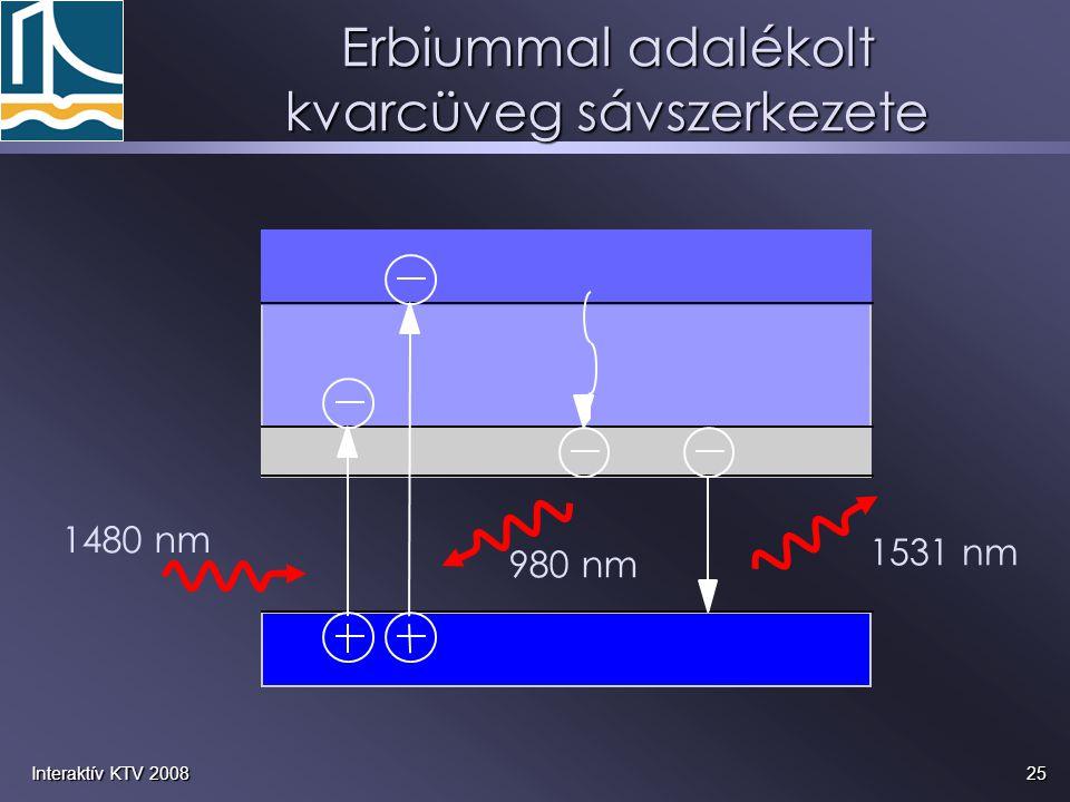 25Interaktív KTV 2008 Erbiummal adalékolt kvarcüveg sávszerkezete 1531 nm 1480 nm 980 nm