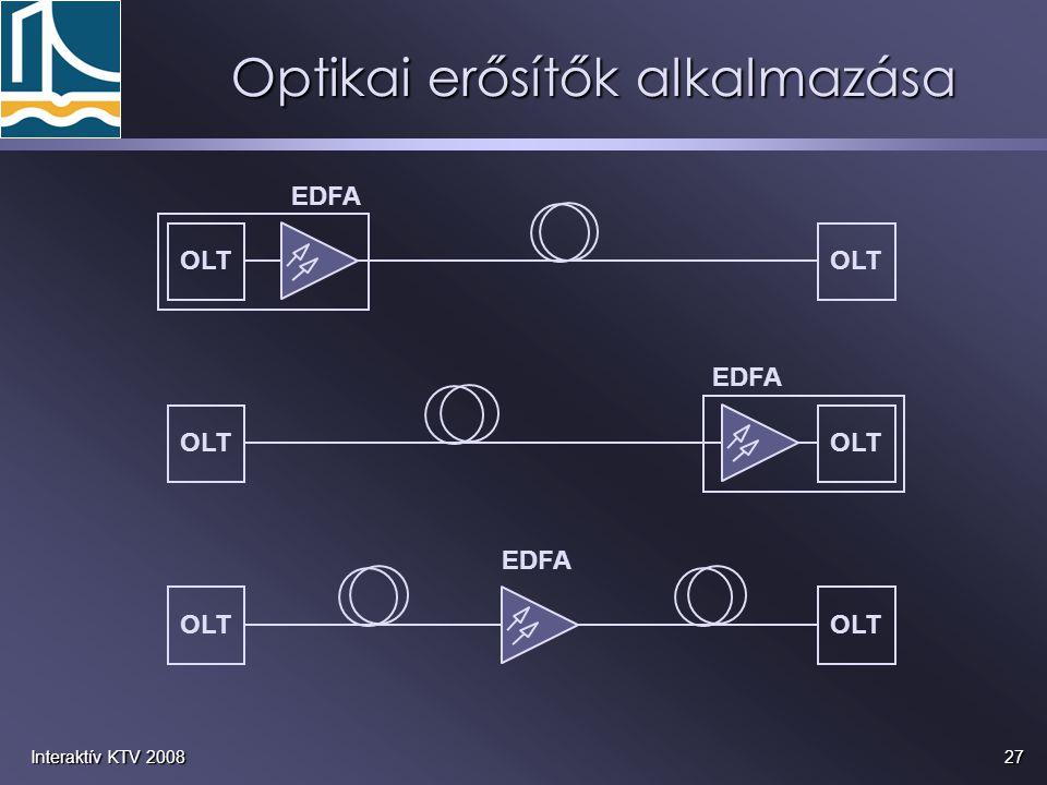 27Interaktív KTV 2008 Optikai erősítők alkalmazása OLT EDFA