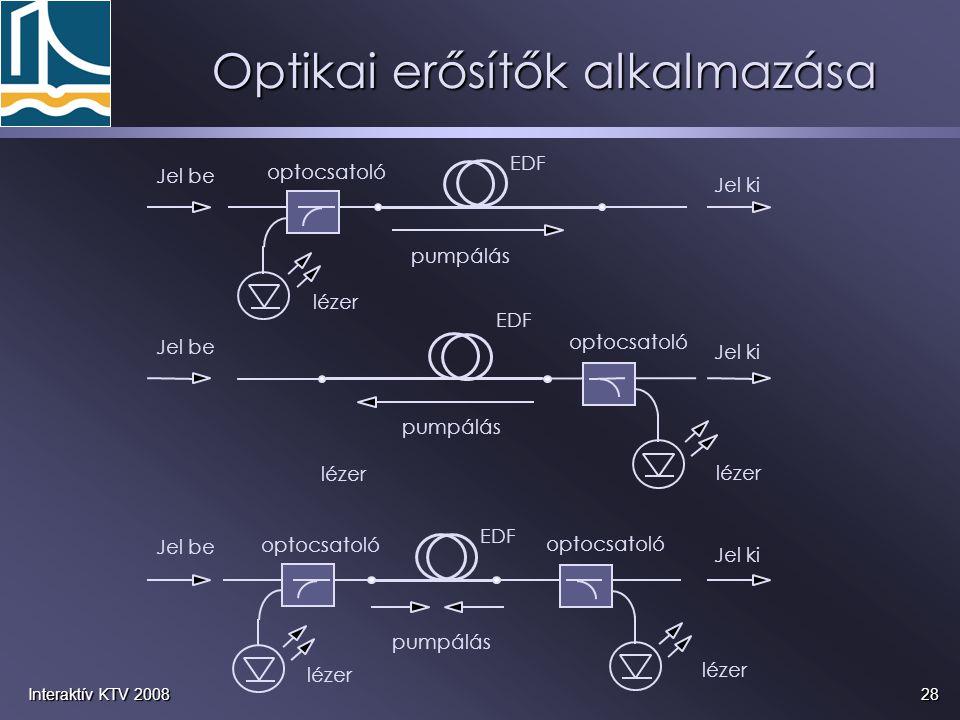 28Interaktív KTV 2008 Optikai erősítők alkalmazása lézer EDF optocsatoló Jel be Jel ki lézer EDF optocsatoló Jel be Jel ki lézer EDF optocsatoló Jel b