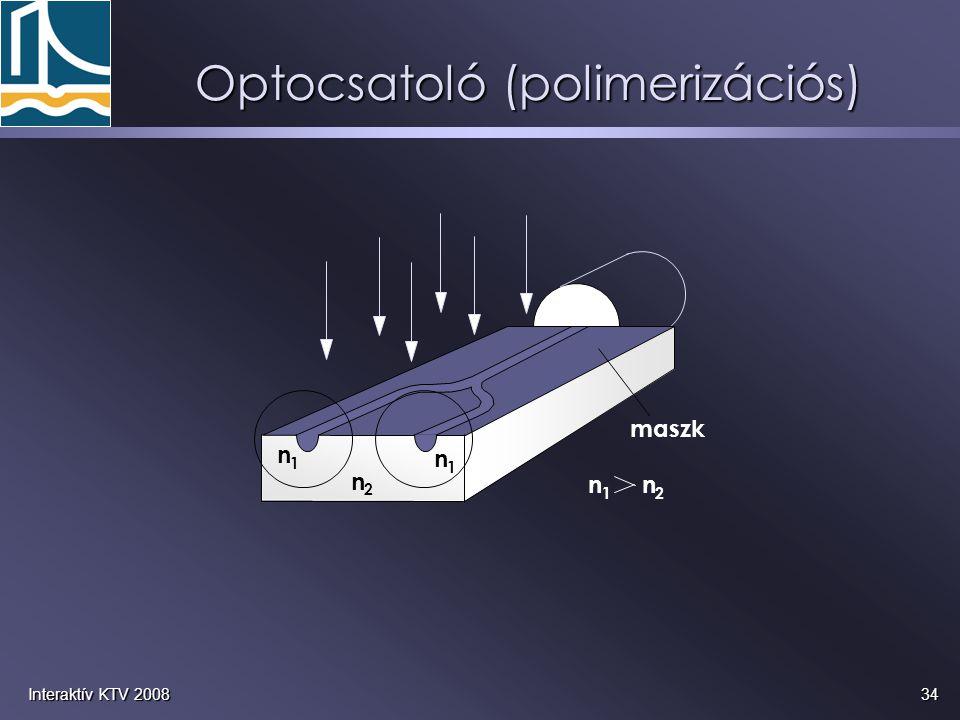 34Interaktív KTV 2008 Optocsatoló (polimerizációs) n 1 n 2 maszk n 1 n 1 n 2