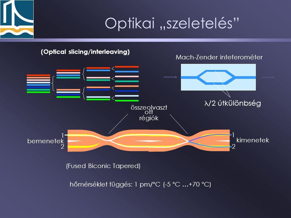"""Optikai """"szeletelés"""" (Optical slicing/interleaving) /2 útkülönbség Mach-Zender inteferométer összeolvaszt ott régiók 1 2 bemenetek kimenetek 1 2 (Fuse"""