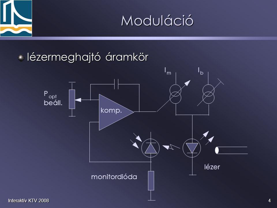 15Interaktív KTV 2008 Detektorok paraméterei Kvantumhatásfok:  =J f /e  : a fotonok és a keletkezett elektronok aránya Érzékenység: R=e  /h : a detektorok felületére beeső fényteljesítmény által keltett áram) Sávszélesség: a töltéshordozóknak a kiürített zónán való áthaladási idejétől függ Zaj: sötétáram sörétzaj