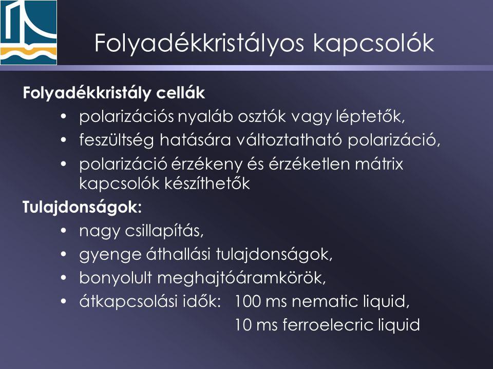 Folyadékkristályos kapcsolók Folyadékkristály cellák polarizációs nyaláb osztók vagy léptetők, feszültség hatására változtatható polarizáció, polarizá