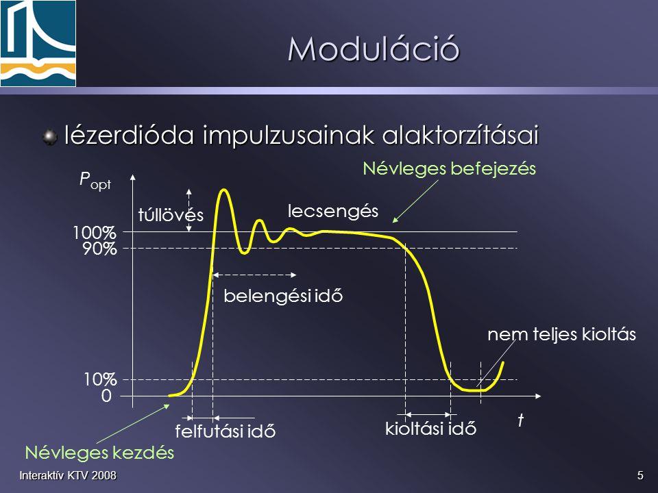 5Interaktív KTV 2008 Moduláció lézerdióda impulzusainak alaktorzításai P opt t 100% 90% 10% 0 Névleges befejezés Névleges kezdés túllövés felfutási id
