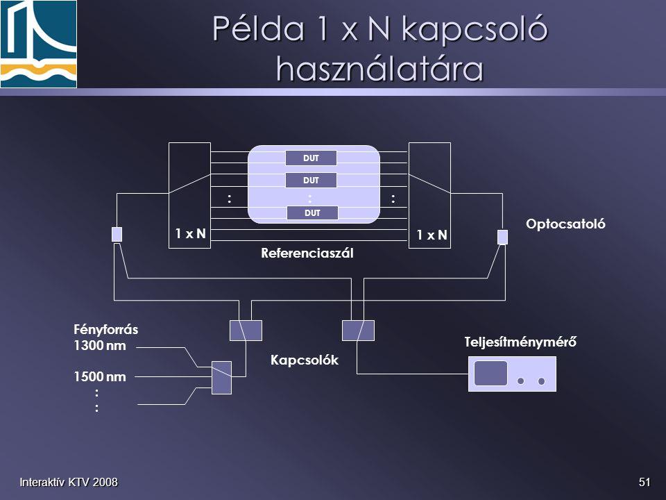 51Interaktív KTV 2008 Példa 1 x N kapcsoló használatára DUT Fényforrás 1300 nm 1500 nm : Teljesítménymérő Optocsatoló 1 x N Kapcsolók Referenciaszál :