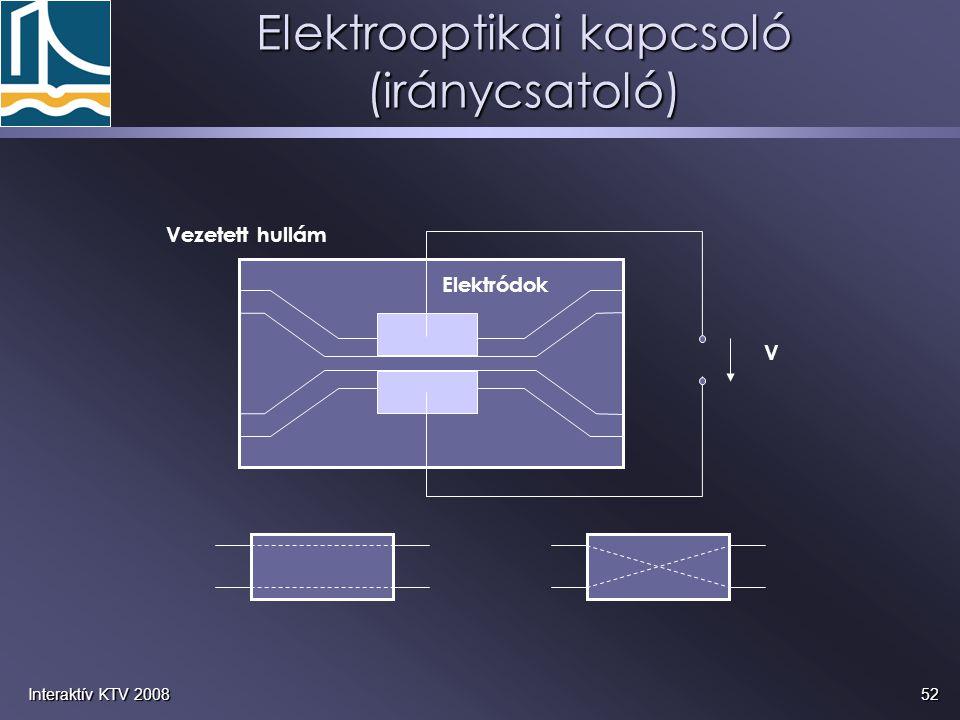 52Interaktív KTV 2008 Elektrooptikai kapcsoló (iránycsatoló) V Vezetett hullám Elektródok