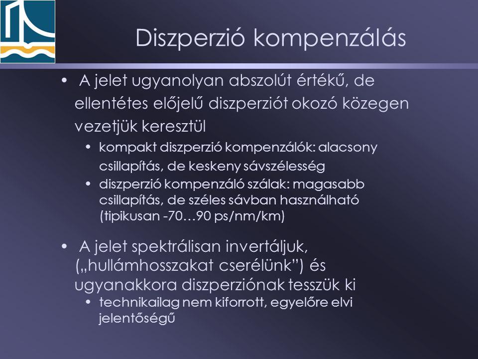Diszperzió kompenzálás A jelet ugyanolyan abszolút értékű, de ellentétes előjelű diszperziót okozó közegen vezetjük keresztül kompakt diszperzió kompe