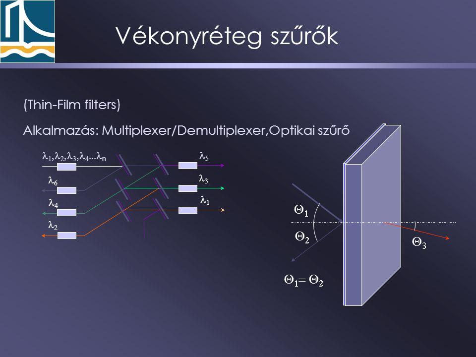 Vékonyréteg szűrők (Thin-Film filters)                n       Alkalmazás: Multiplexer/Demultiplexer,Optikai szűrő