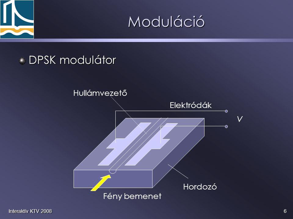 """Diszperzió kompenzálás A jelet ugyanolyan abszolút értékű, de ellentétes előjelű diszperziót okozó közegen vezetjük keresztül kompakt diszperzió kompenzálók: alacsony csillapítás, de keskeny sávszélesség diszperzió kompenzáló szálak: magasabb csillapítás, de széles sávban használható (tipikusan -70…90 ps/nm/km) A jelet spektrálisan invertáljuk, (""""hullámhosszakat cserélünk ) és ugyanakkora diszperziónak tesszük ki technikailag nem kiforrott, egyelőre elvi jelentőségű"""