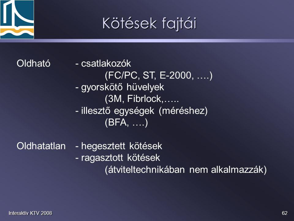 62Interaktív KTV 2008 Kötések fajtái Oldható- csatlakozók (FC/PC, ST, E-2000, ….) - gyorskötő hüvelyek (3M, Fibrlock,….. - illesztő egységek (méréshez