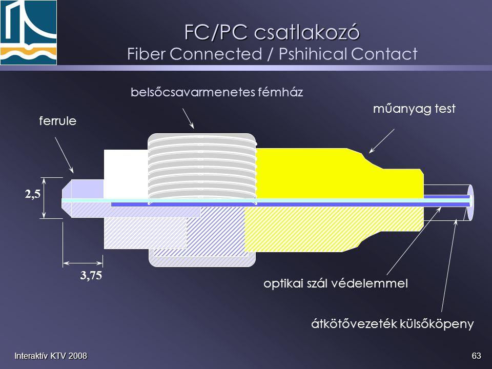 63Interaktív KTV 2008 FC/PC csatlakozó 2,5 3,75 ferrule belsőcsavarmenetes fémház műanyag test optikai szál védelemmel átkötővezeték külsőköpeny Fiber