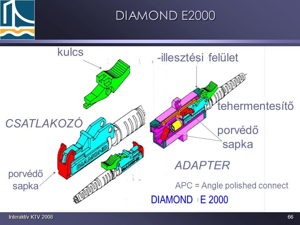 66Interaktív KTV 2008 DIAMOND E2000 kulcs -illesztési felület porvédő sapka porvédő sapka tehermentesítő ADAPTER CSATLAKOZÓ APC = Angle polished connect