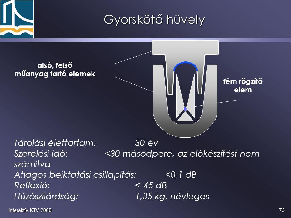 73Interaktív KTV 2008 alsó, felső műanyag tartó elemek fém rögzítő elem Tárolási élettartam:30 év Szerelési idõ:<30 másodperc, az előkészítést nem számítva Átlagos beiktatási csillapítás:<0,1 dB Reflexió:<-45 dB Húzószilárdság:1,35 kg, névleges Gyorskötő hüvely