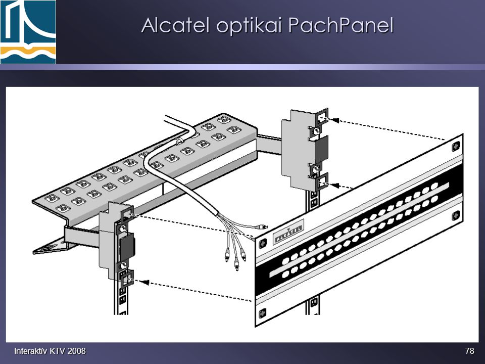 78Interaktív KTV 2008 Alcatel optikai PachPanel