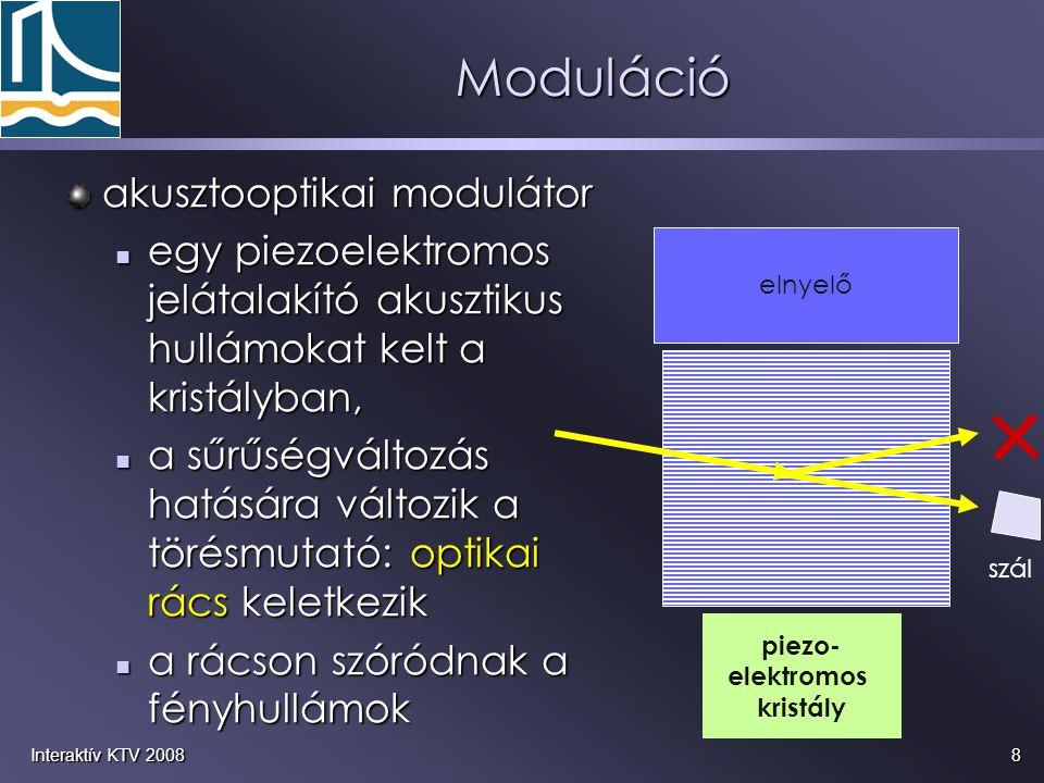 29Interaktív KTV 2008 Passzív optikai elemek felosztása Optikai szálak Optikai kötések Optikai rendezők, rögzítők, pozícionálók Optikai csillapítók Lencsék, szűrők Jelosztók, optocsatolók Optikai kapcsolók Optikai modulátorok