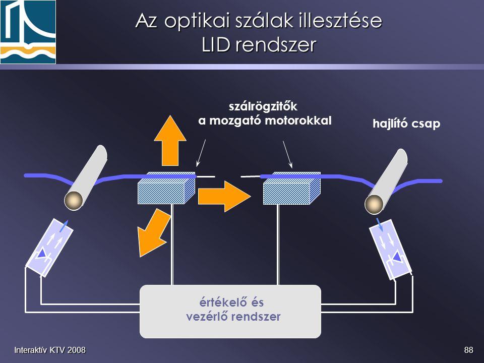 88Interaktív KTV 2008 Az optikai szálak illesztése LID rendszer értékelő és vezérlő rendszer hajlító csap szálrögzitők a mozgató motorokkal
