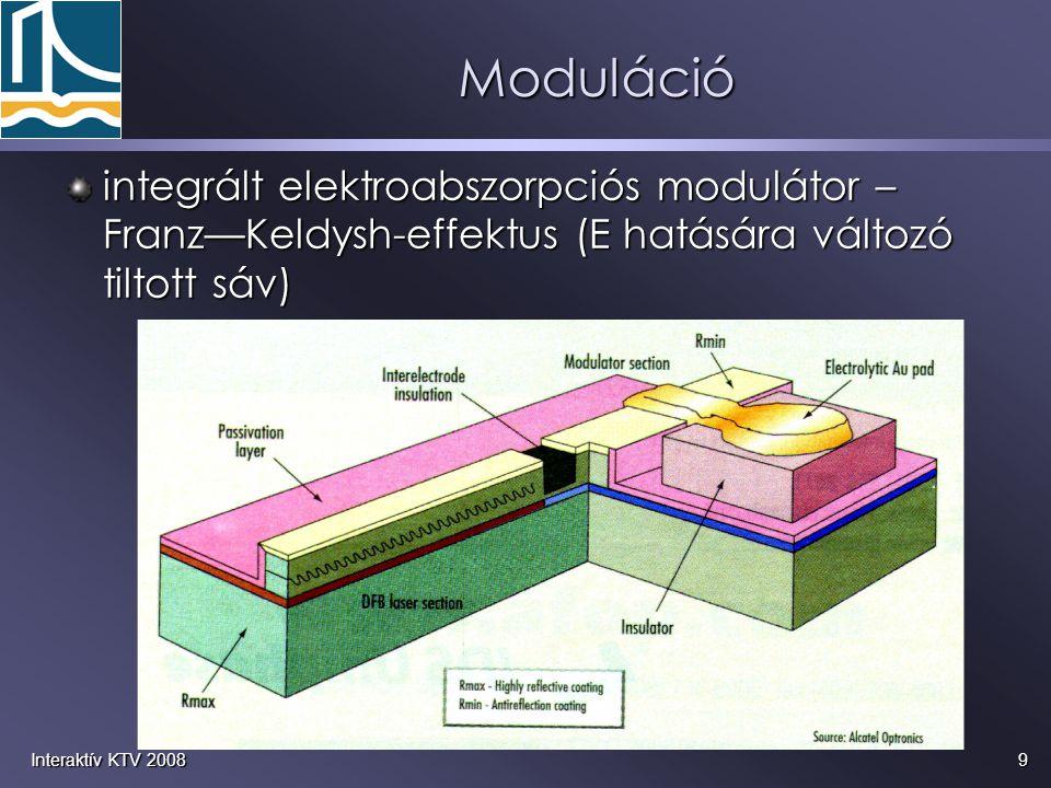 9Interaktív KTV 2008 integrált elektroabszorpciós modulátor – Franz—Keldysh-effektus (E hatására változó tiltott sáv) Moduláció