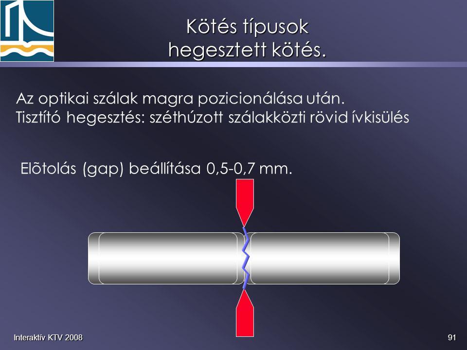 91Interaktív KTV 2008 Elõtolás (gap) beállítása 0,5-0,7 mm.