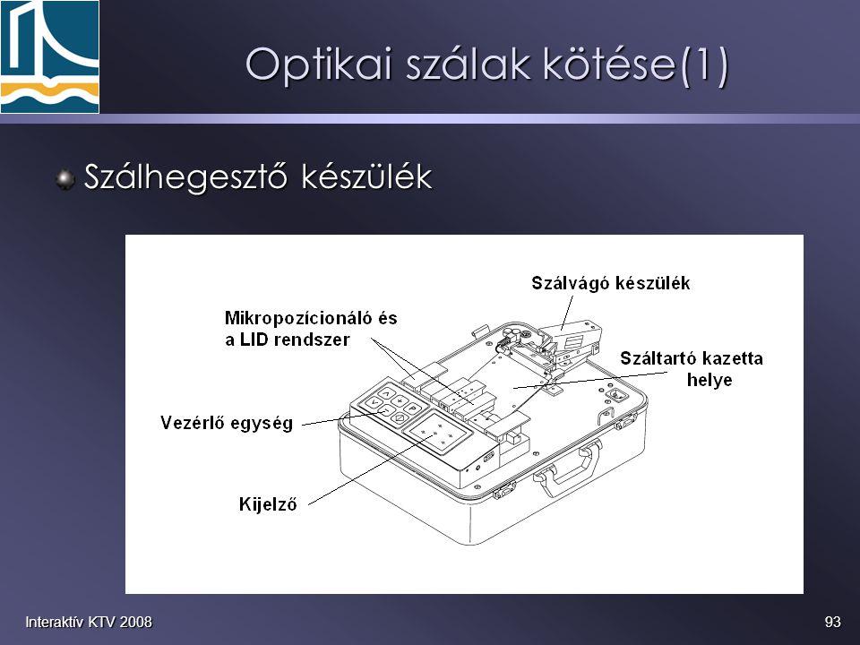 93Interaktív KTV 2008 Optikai szálak kötése(1) Szálhegesztő készülék