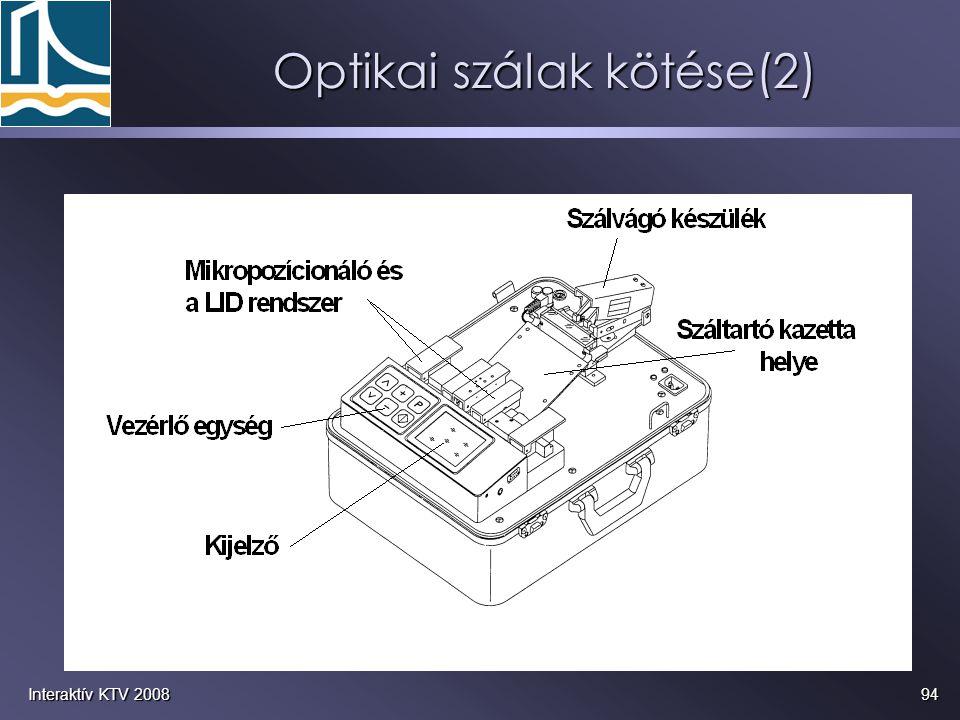 94Interaktív KTV 2008 Optikai szálak kötése(2)