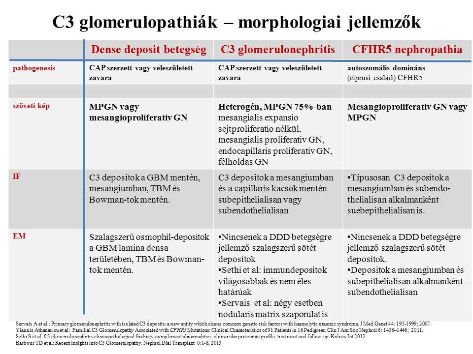 C3 glomerulopathiák – morphologiai jellemzők Dense deposit betegségC3 glomerulonephritisCFHR5 nephropathia pathogenesisCAP szerzett vagy veleszületett