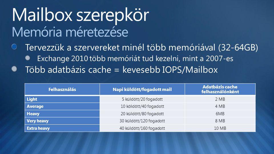 FelhasználásNapi küldött/fogadott mail Adatbázis cache felhasználónként Light5 küldött/20 fogadott2 MB Average10 köldött/40 fogadott4 MB Heavy20 küldött/80 fogadott6MB Very heavy30 küldött/120 fogadott8 MB Extra heavy40 küldött/160 fogadott10 MB