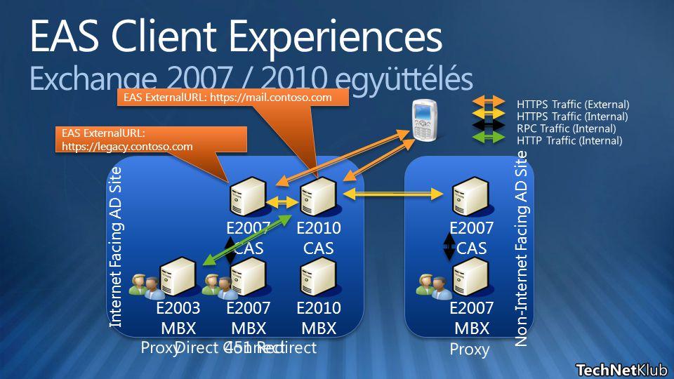 E2007 CAS E2010 CAS E2010 MBX E2007 MBX Internet Facing AD Site Non-Internet Facing AD Site E2007 MBX EAS ExternalURL: https://mail.contoso.com E2007 CAS EAS ExternalURL: https://legacy.contoso.com E2003 MBX