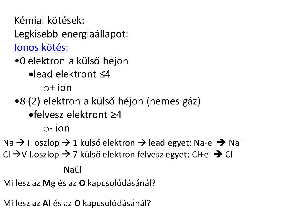Kémiai kötések: Legkisebb energiaállapot: Ionos kötés: 0 elektron a külső héjon  lead elektront ≤4 o + ion 8 (2) elektron a külső héjon (nemes gáz)  felvesz elektront ≥4 o - ion Na  I.