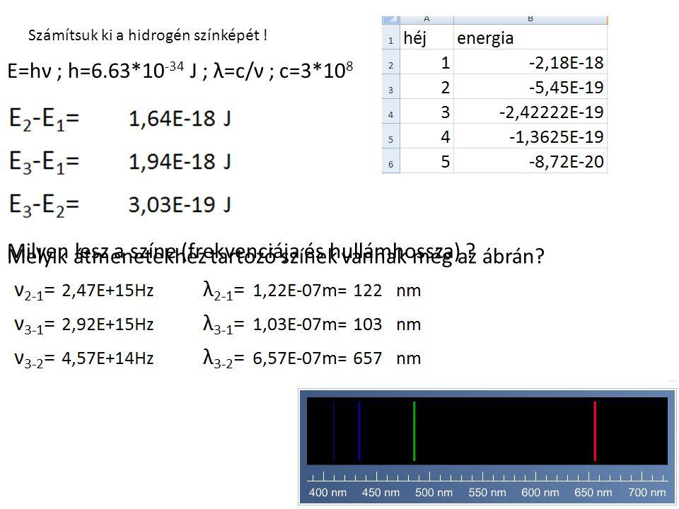 Számítsuk ki a hidrogén színképét .