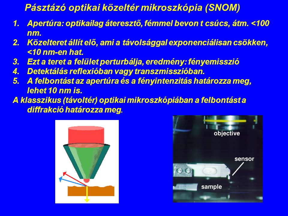 Pásztázó optikai közeltér mikroszkópia (SNOM) 1.Apertúra: optikailag áteresztő, fémmel bevon t csúcs, átm. <100 nm. 2.Közelteret állít elő, ami a távo