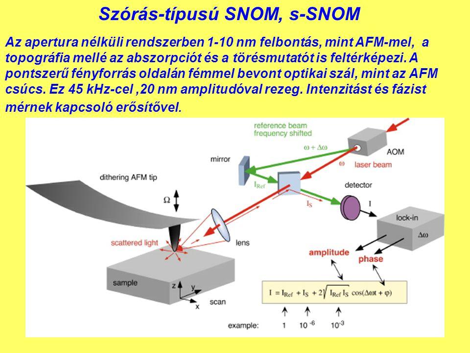 Szórás-típusú SNOM, s-SNOM Az apertura nélküli rendszerben 1-10 nm felbontás, mint AFM-mel, a topográfia mellé az abszorpciót és a törésmutatót is fel