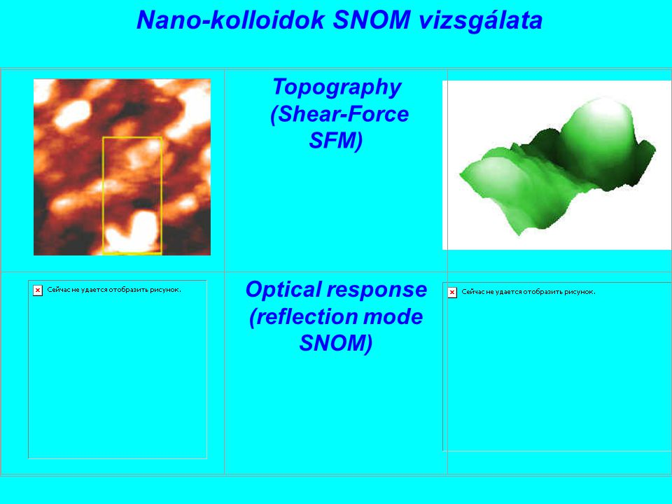Nano-kolloidok SNOM vizsgálata Topography (Shear-Force SFM) Optical response (reflection mode SNOM)