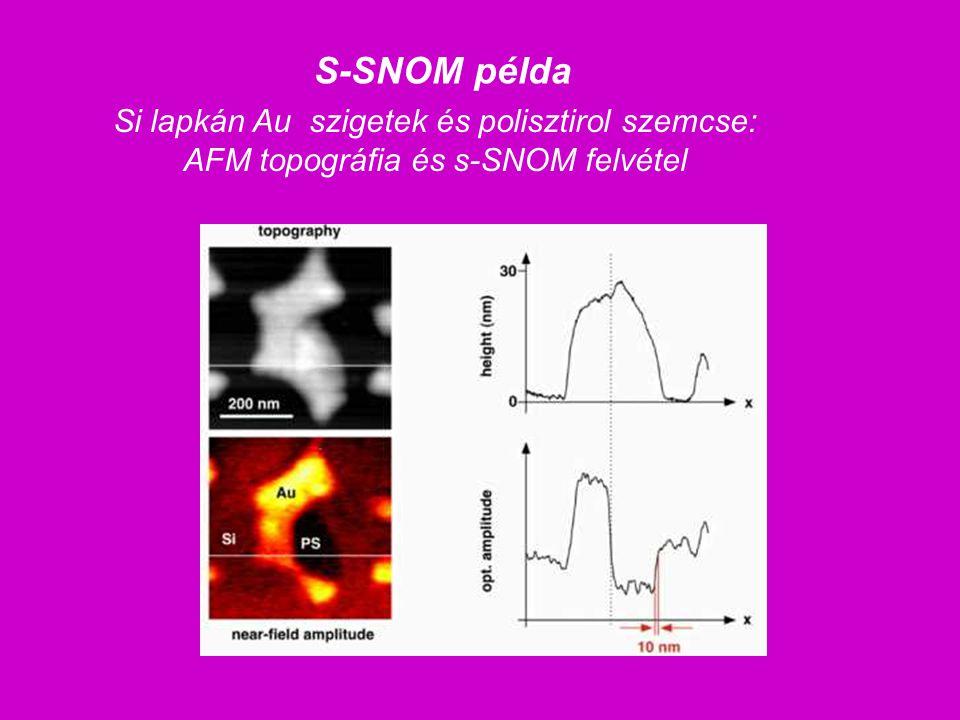 S-SNOM példa Si lapkán Au szigetek és polisztirol szemcse: AFM topográfia és s-SNOM felvétel