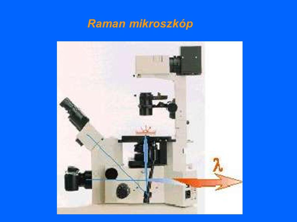 Raman mikroszkóp