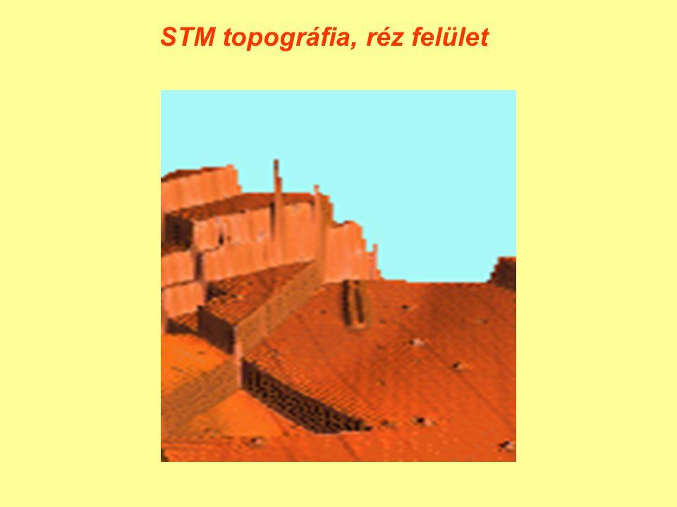 STM topográfia, réz felület