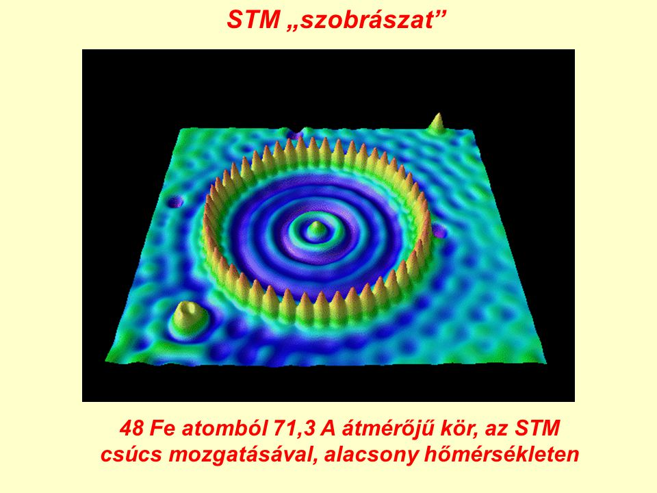 """STM """"szobrászat"""" 48 Fe atomból 71,3 A átmérőjű kör, az STM csúcs mozgatásával, alacsony hőmérsékleten"""