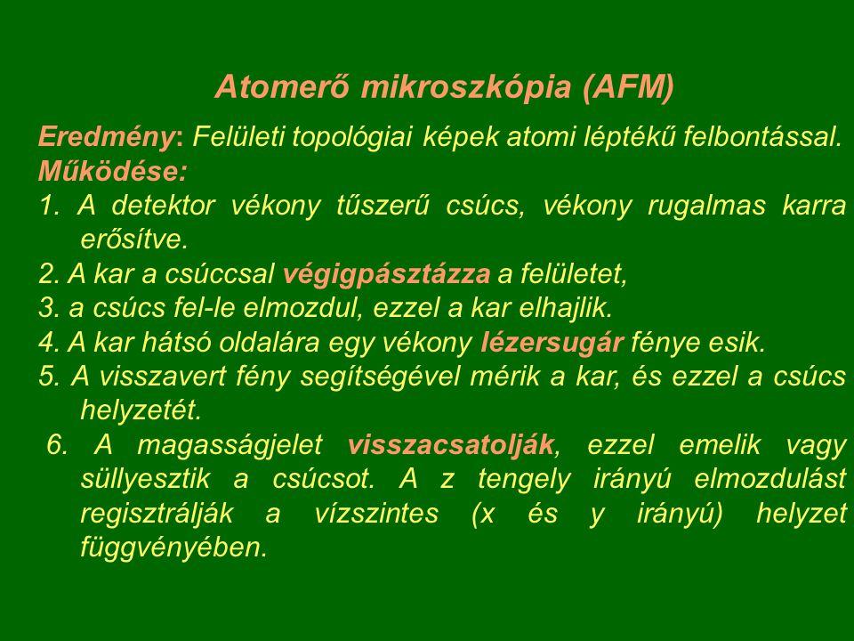 Atomerő mikroszkópia (AFM) Eredmény: Felületi topológiai képek atomi léptékű felbontással. Működése: 1. A detektor vékony tűszerű csúcs, vékony rugalm