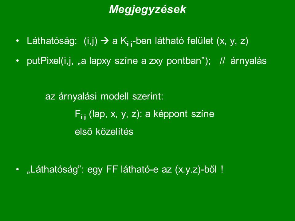 """Megjegyzések Láthatóság: (i,j)  a K i j -ben látható felület (x, y, z) putPixel(i,j, """"a lapxy színe a zxy pontban ); // árnyalás az árnyalási modell szerint: F i j (lap, x, y, z): a képpont színe első közelítés """"Láthatóság : egy FF látható-e az (x.y.z)-ből !"""