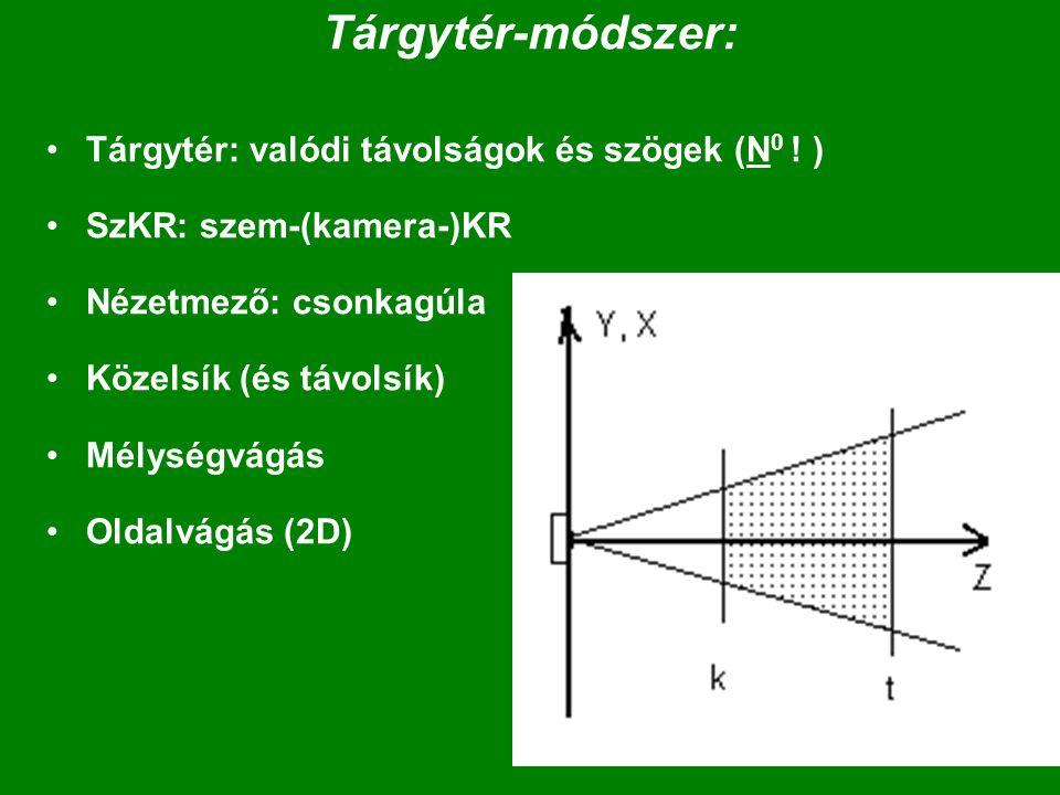 Tárgytér-módszer: Tárgytér: valódi távolságok és szögek (N 0 .