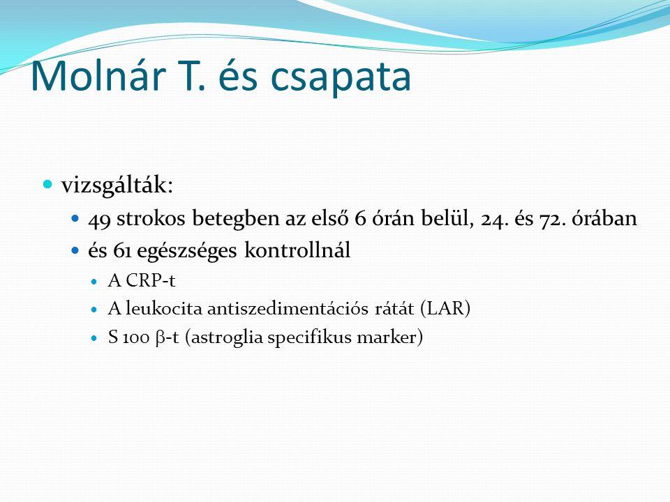 Molnár T. és csapata vizsgálták: 49 strokos betegben az első 6 órán belül, 24.